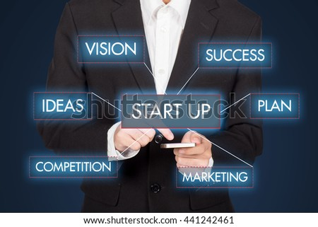 Startup New Business Growth Development Concept - stock photo