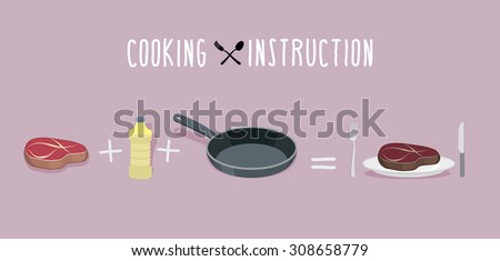 Steak. Cooking instruction meat in a frying pan. Frying Bacon for lunch. Preheat skillet, pour oil and put  tenderloin meat. Infographics steps prescription chop. Meat with blood. Manual for cooks..  - stock photo