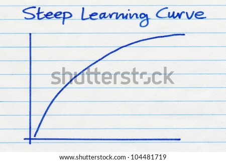 Steep Learning Curve drawn on white paper. - stock photo