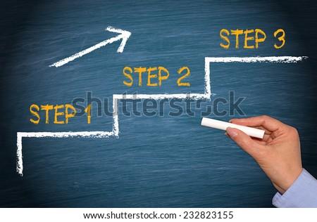 Step 1 - Step 2 - Step 3 - stock photo