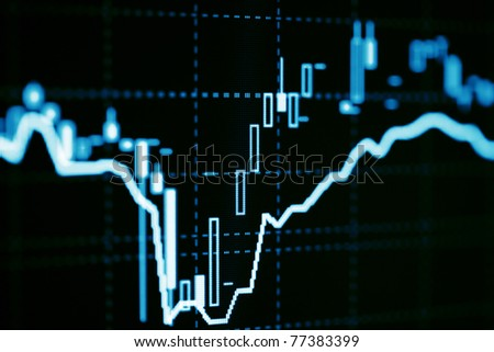 Stock index on the computer monitor - stock photo