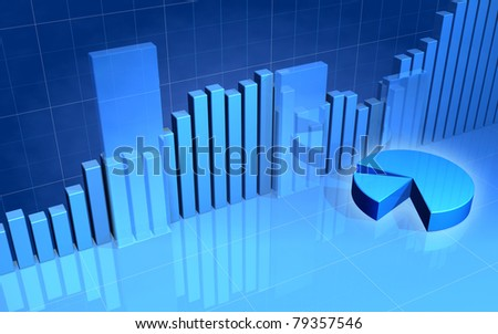 Stock Market Bars & Pie Chart