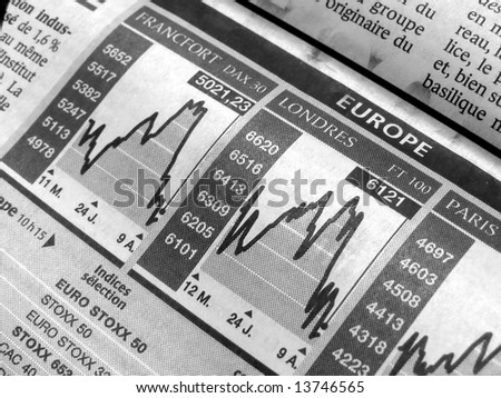 Stock market chart on a newspaper - stock photo