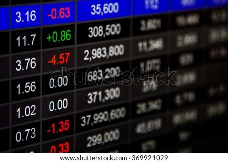 Stock market chart,Stock market data on LED display concept. - stock photo