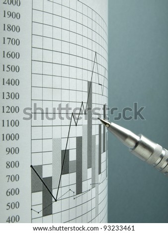 Stock market quotes (investment calculator) - stock photo