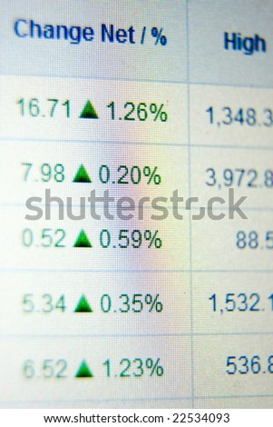 Stock market rates, closeup lcd photo - stock photo