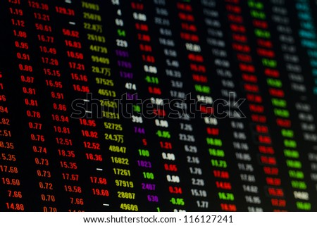 Stock names with bid, offer, and last trade prices shown on a traditional LED display board.Stock Exchange share prices on an electronic display board - stock photo