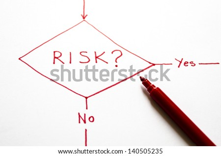 Stock photo of risk assessing concept - stock photo
