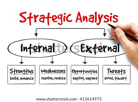 Strategic Analysis flow chart, business concept - stock photo