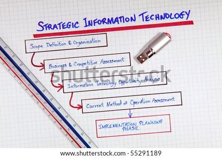 Strategic Information Technology Planning Diagram - stock photo