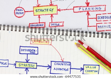 Strategies abstract - many uses in the manufacturing industry - stock photo