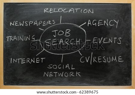 Strategy and planning diagram for finding employment or new job, on a used blackboard - stock photo