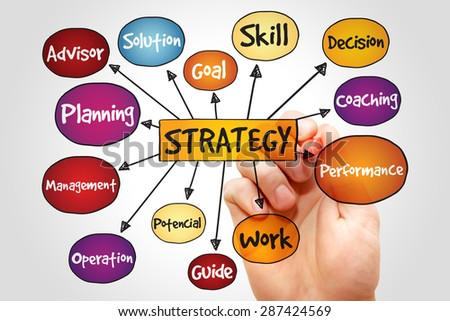STRATEGY mind map, business concept - stock photo