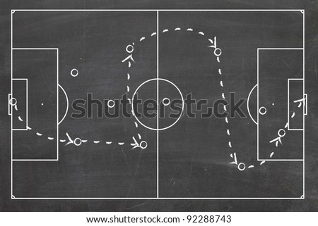 strategy or tactic plan of a soccer or football