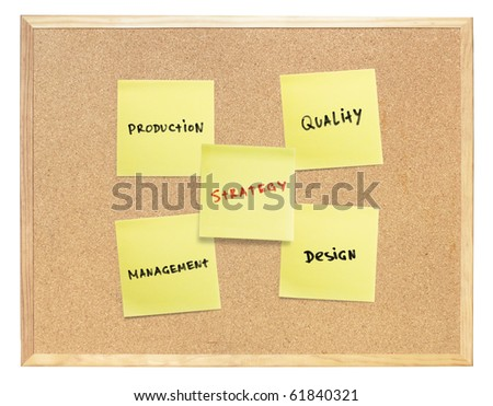 Strategy scheme of developing products. Yellow sticky papers on isolated cork board. - stock photo