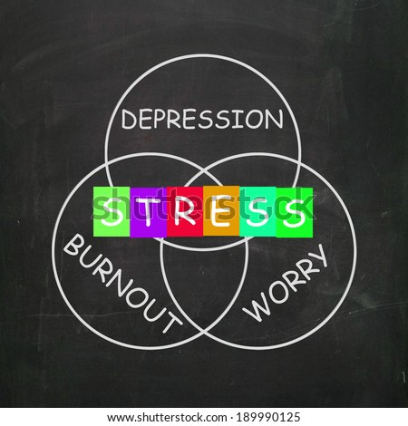 Stress Depression Worry and Anxiety Meaning Burnout - stock photo
