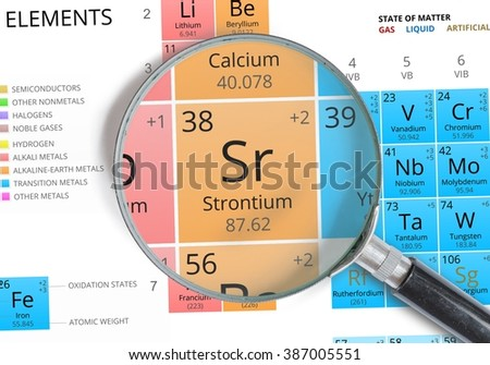 Strontium symbol sr element periodic table stock photo royalty free strontium symbol sr element of the periodic table zoomed with magnifying glass urtaz Images