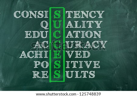 Success and other related words  in crossword on green blackboard.Business concept. - stock photo