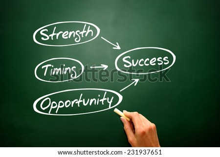 Success concept Strength, Timing, Opportunity on blackboard, presentation background - stock photo