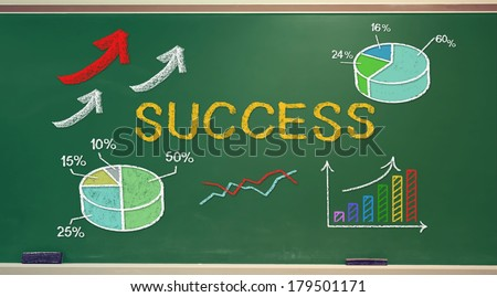 Success concept text and cartoon drawn on green chalk board - stock photo