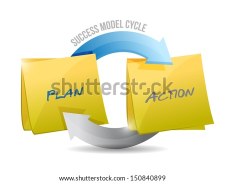 success model cycle plan and action. illustration design over white - stock photo
