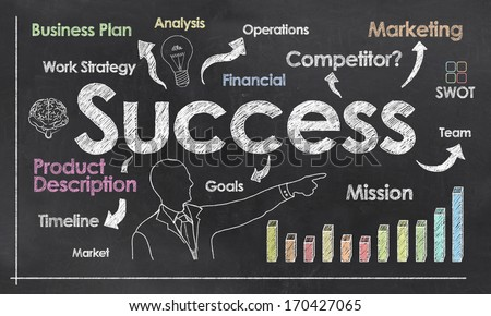Success with Business Plan on Blackboard showing Positive Growth - stock photo