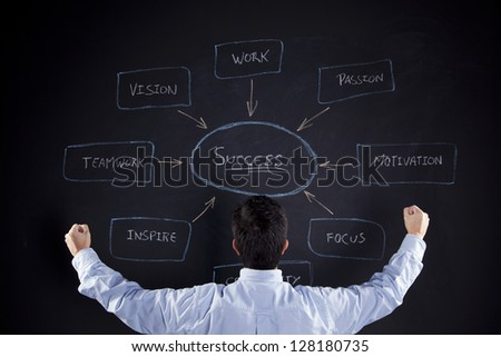 Successful businessman looking to a diagram with the solution to success in a chalkboard