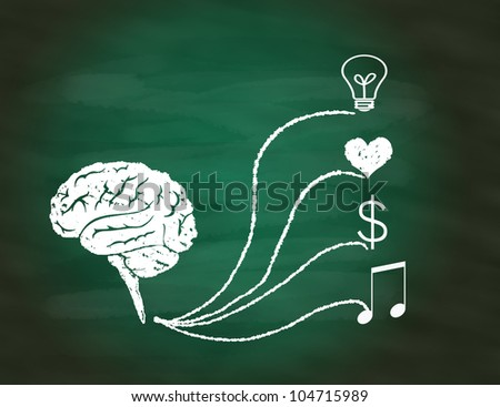 Successful concept,hand drawing Brain maze puzzle on green chalk - stock photo