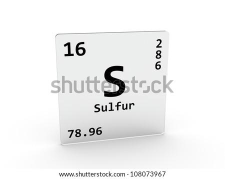 Sulfur Symbol S Element Periodic Table 108073967