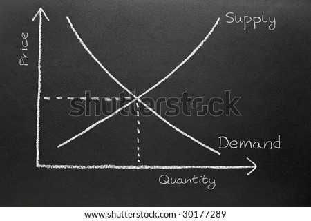Supply and demand chart drawn on a blackboard. - stock photo