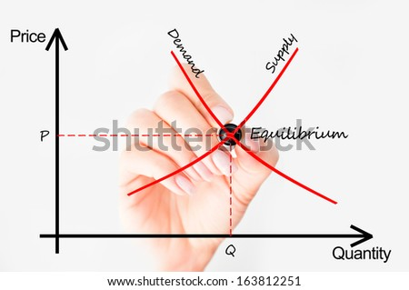 Supply and demand graph - stock photo