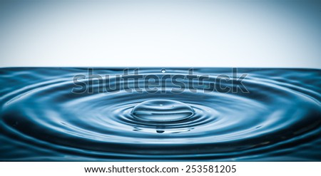 surface tension of a liquid with concentric circles