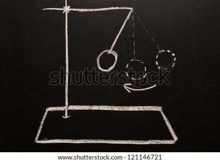 swing of the pendulum image on the chalkboard - stock photo