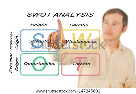SWOT Analysis - stock photo