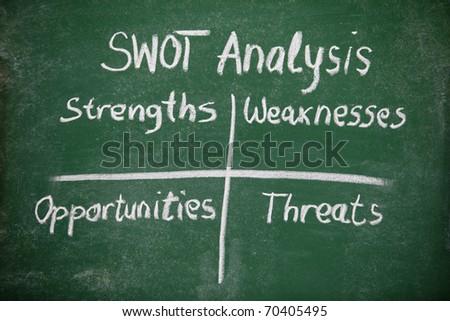 Swot analysis - stock photo