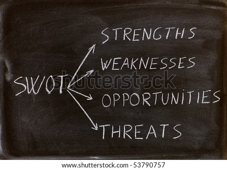 swot analysis business strategy management process in a blackboard - stock photo