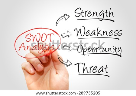 SWOT analysis chart, business concept - stock photo