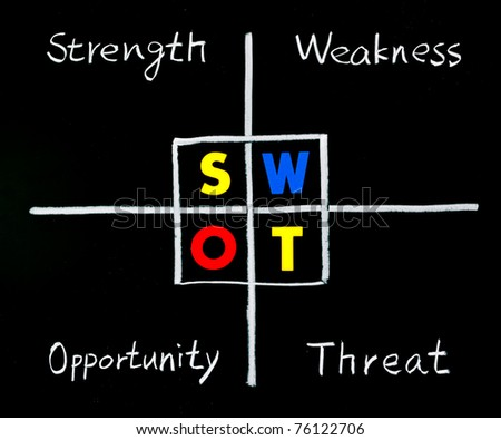 SWOT analysis, strength, weakness, opportunity, and threat words on blackboard. - stock photo