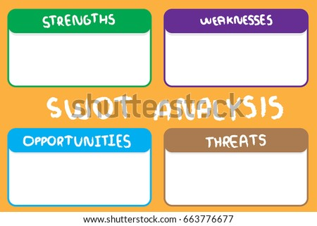 Swot Analysis Table Template Strength Weaknesses Stock Illustration ...