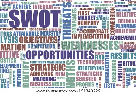 SWOT Analysis to Identify an Individual Concept - stock photo