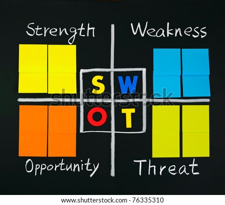 SWOT analysis with note papers, strength, weakness, opportunity, and threat words on blackboard. - stock photo