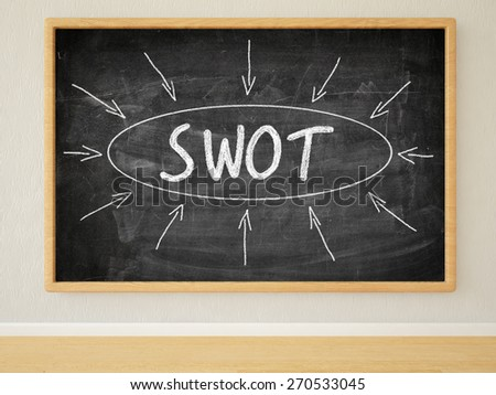 SWOT for strengths, weaknesses, opportunities and threats - 3d render illustration of text on black chalkboard in a room. - stock photo