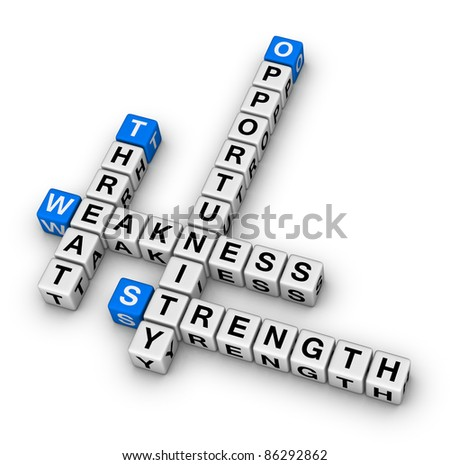 SWOT (strengths, weaknesses, opportunities, and threats) analysis, strategic planning method - stock photo