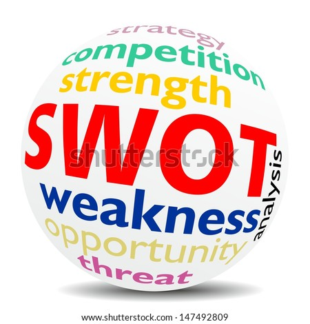 SWOT - word cloud as colored word sphere - NEW TOP TREND   - stock photo