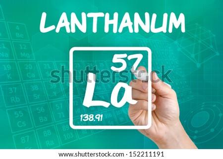 Symbol Chemical Element Palladium Stock Photo 152211434 Shutterstock