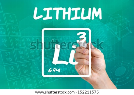 Symbol for the chemical element lithium - stock photo