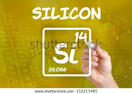 Symbol for the chemical element silicon