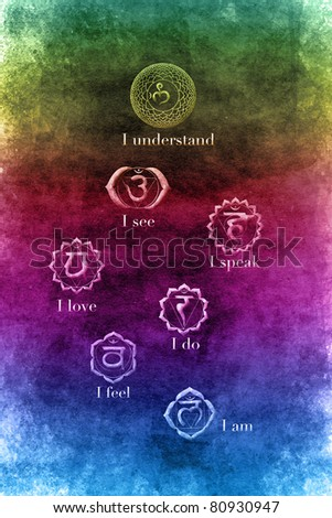 Symbols Meaning Chakra Over Colorful Grunge Stock Photo Download