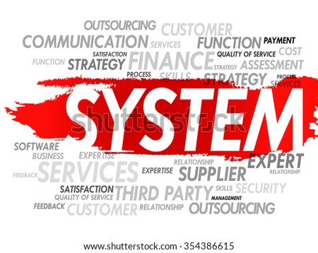 SYSTEM word cloud, concept background - stock photo