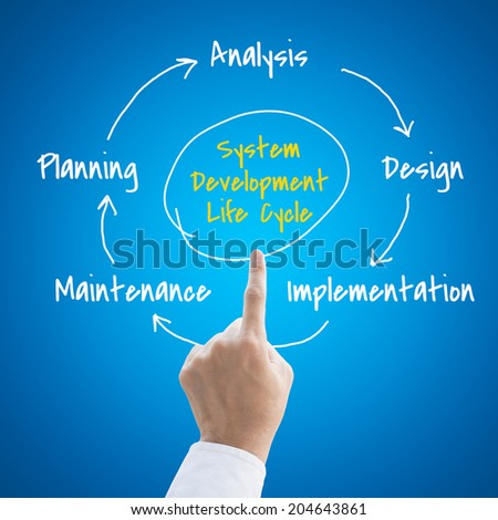 Systems development life cycle with people hand - stock photo